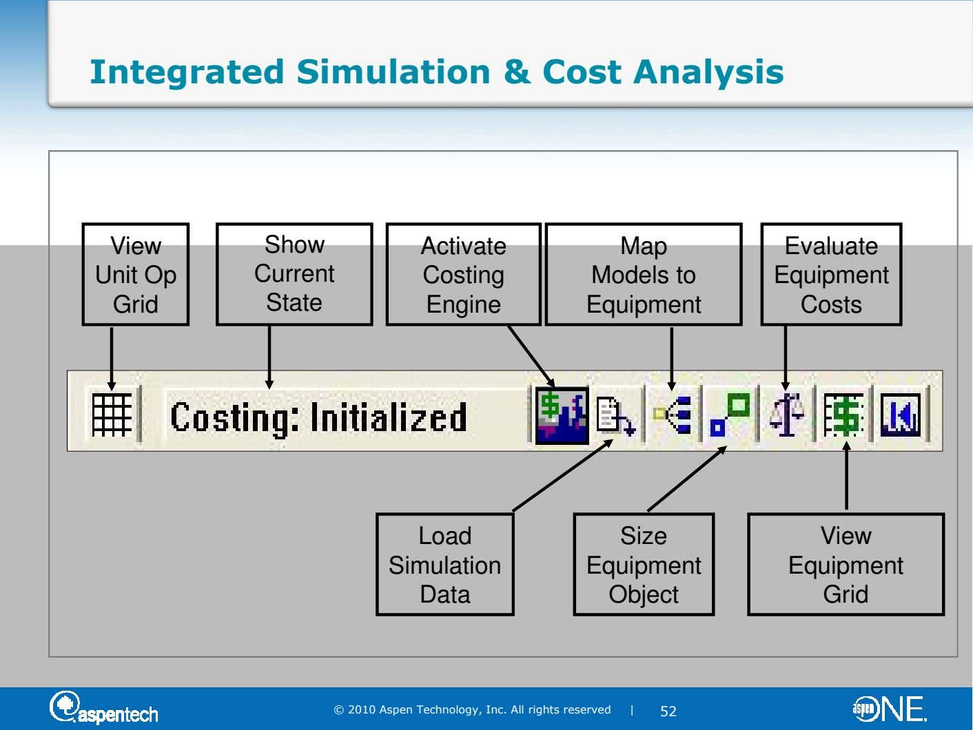 Integrated Simulation & Cost Analysis View Show Activate Evaluate Unit Op Current Costing Equipment Grid State