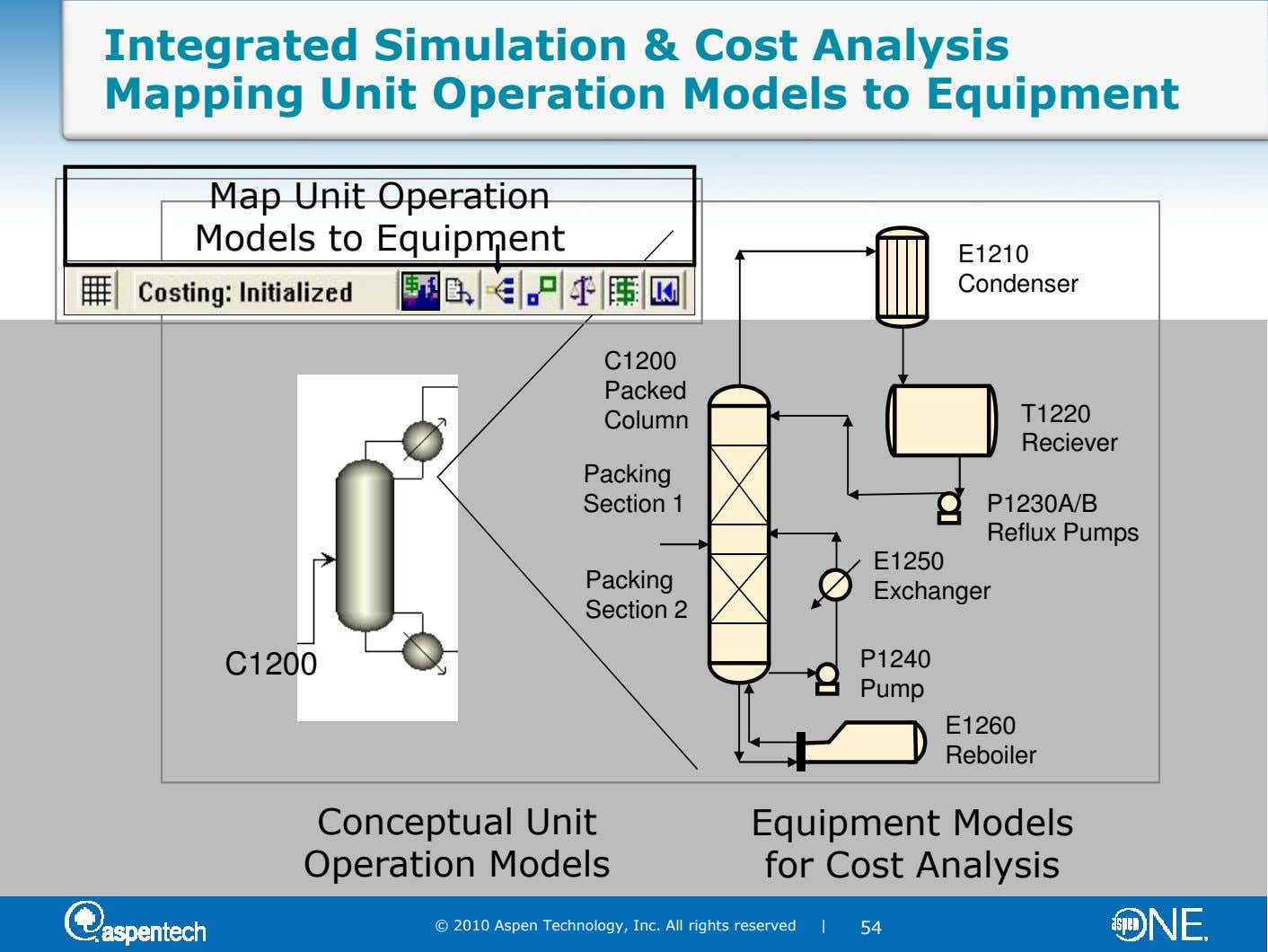 Integrated Simulation & Cost Analysis Mapping Unit Operation Models to Equipment Map Unit Operation Models to
