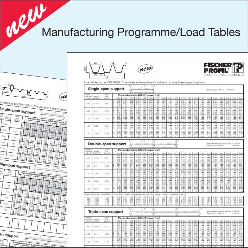 Manufacturing Programme/Load Tables 250 40 B A 111 139 c er TRAPEZ 40/183 750 119