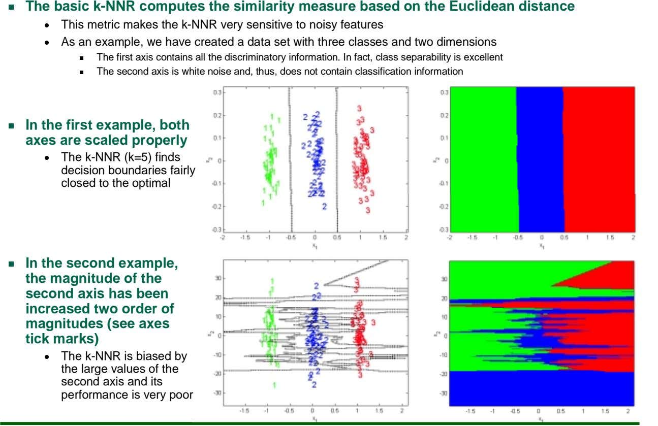 The basic k-NNR computes the similarity measure based on the Euclidean distance This metric makes