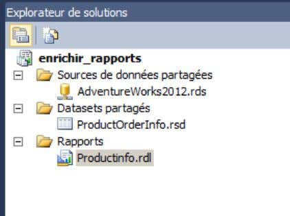 sod ON p.ProductID = sod.ProductID ORDER BY ProductName DESC  Conception Rapport SQL SERVER 2012 REPORTING