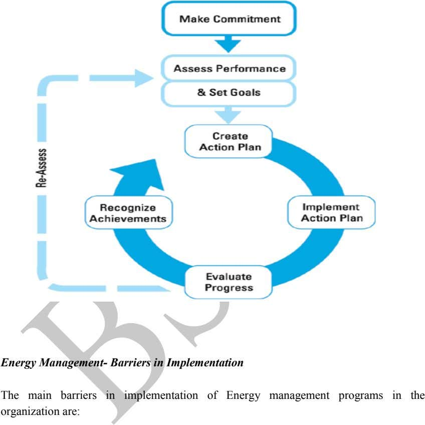 Energy Management- Barriers in Implementation The main barriers in implementation of Energy management programs