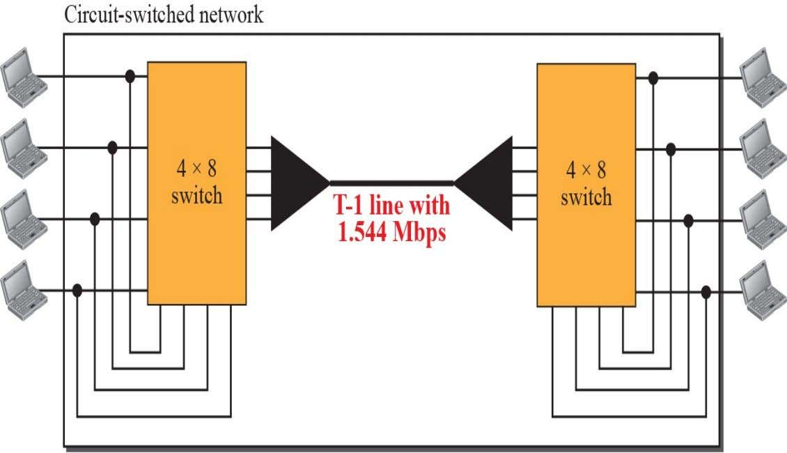 Circuit-switched network used in Example 2