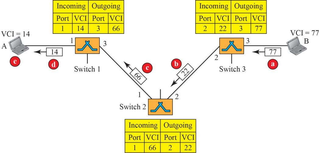 Setup acknowledgment in a virtual-circuit network