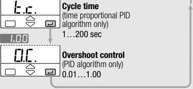 t.c. Cycle time (time proportional PID algorithm only) 1…200 sec é1:00 O.C. Overshoot control (PID