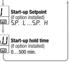 Start-up Setpoint (if option installed) s.p. l…s.p. H Start-up hold time (if option installed) 0…500