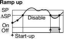 Ramp up SP ∆SP Disable On Off Start-up