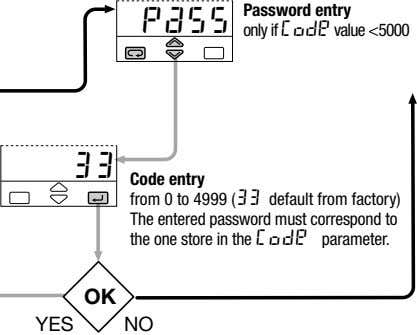 pass Password entry only if Code value <5000 33 Code entry from 0 to 4999