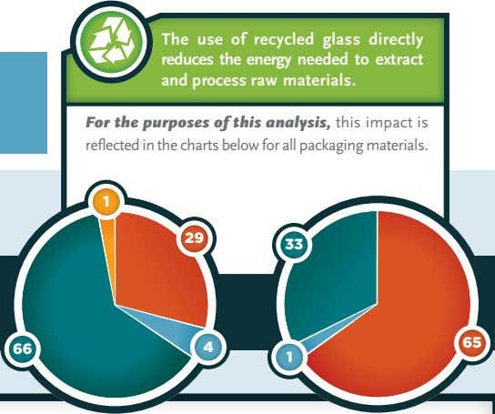 The use of recycled glass directly reduces the energy needed to extract and process raw