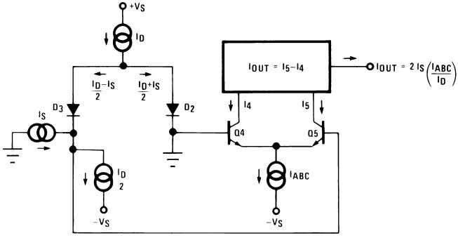 Applications Voltage Controlled Amplifiers (Continued) 00798108 FIGURE 1. Linearizing Diodes For optimum signal-to-noise
