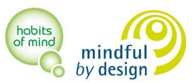 "www.habitsofmind.org www.mindfulbydesign.com APPLYING PAST KNOWLEDGE TO NEW SITUATIONS ""We do not learn from our"