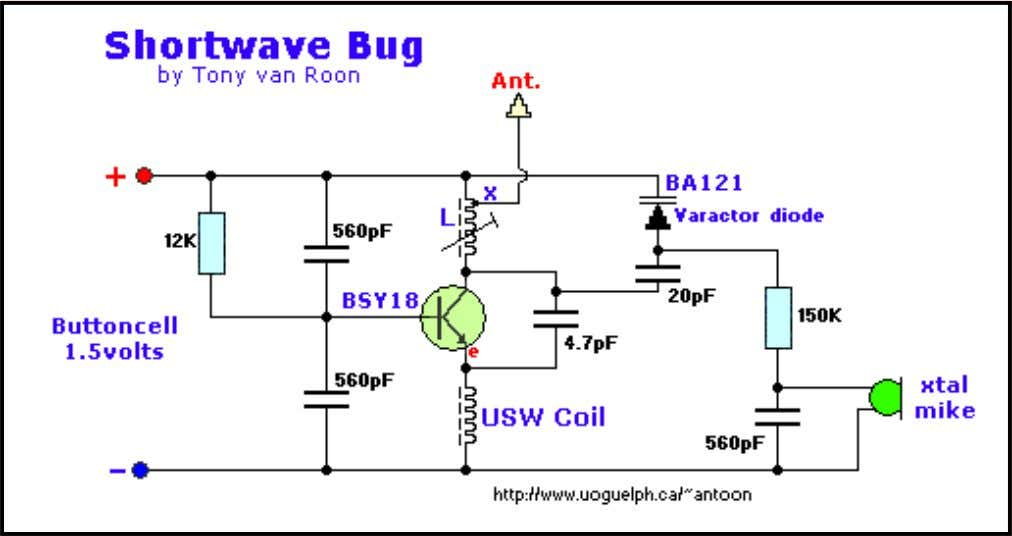 o BSY18 can be replaced with ECG123AP. BA121 can be replaced with ECG/NTE611 (10pF@4v). USW