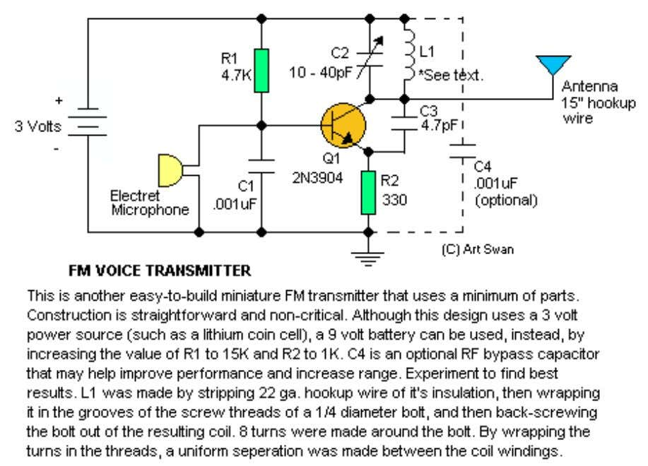 Miniature FM Transmitter #2 Additional Notes The default for the capacitors type is ceramic, preferably the