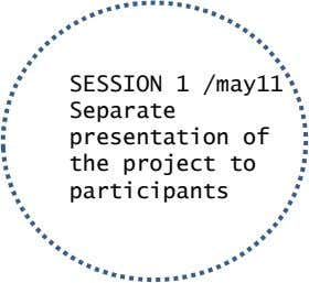 SESSION 1 /may11 Separate presentation of the project to participants