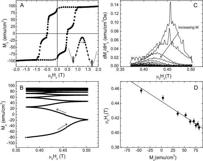 Magnetic Order in Crystals of Molecular Nanomagnets 171 Fig. 7.4 A : Magnetization hysteresis loop of