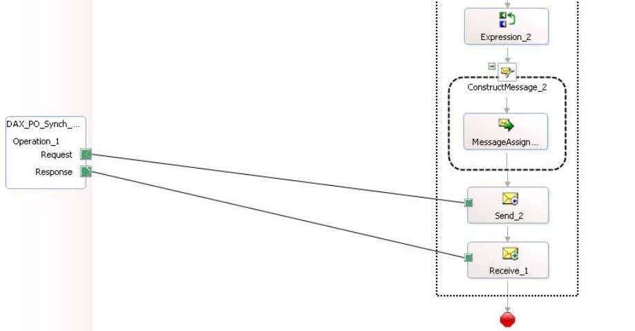 This figure displays the last step in the orchestr ation where the purchase order status