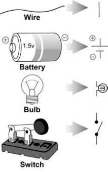 Dividing the total voltage by 1.5 volts will tell you the number of batteries present in