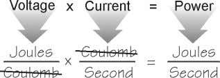 cancel so that the unit for power is joules per second. 2. The unit for electrical