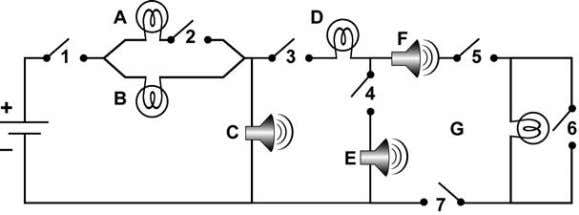 Skill Sheet 9-B Open and Closed Circuits . m.Bulb D blows out with all switches closed.