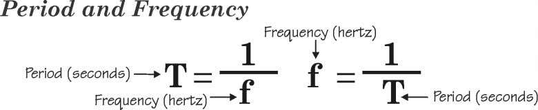 is defined as the number of cycles per second. The terms period and frequency are related