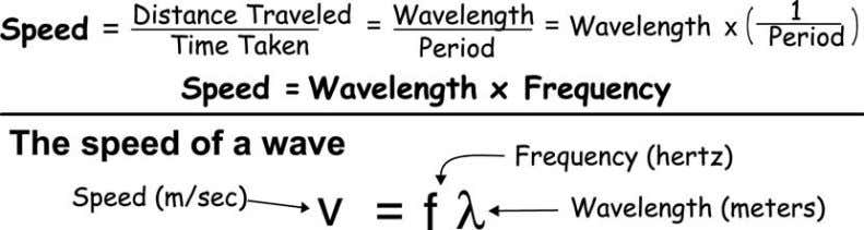 formula for the speed of a wave. Use this formula to answer the questions on the