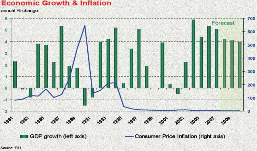 4 years of above-average growth and low inflation Inflation • Consumer inflation declined considerably in