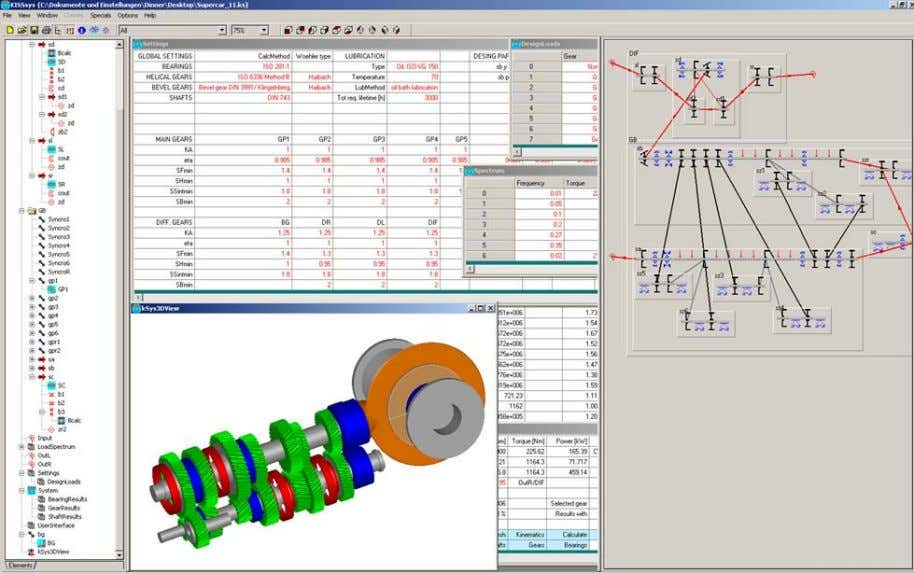 Figure 1-2 Parallel shaft manual transmission modelled in KISSsys KISSsys, as system add-on to KISSsoft