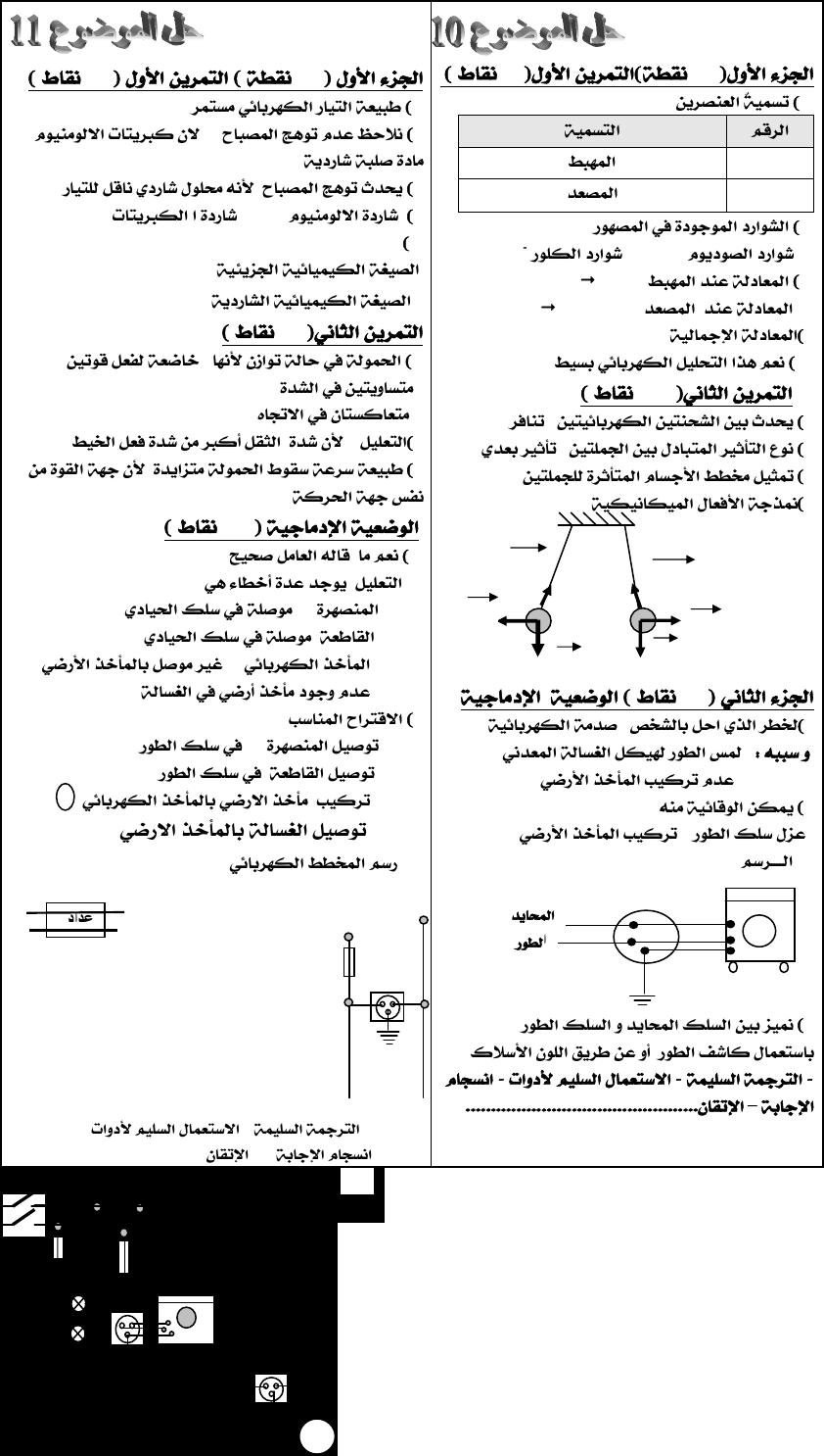 كتاب السبيل إلى اختباراتي في العلوم الفيزيائية 4 متوسط 25-ad8a21357a