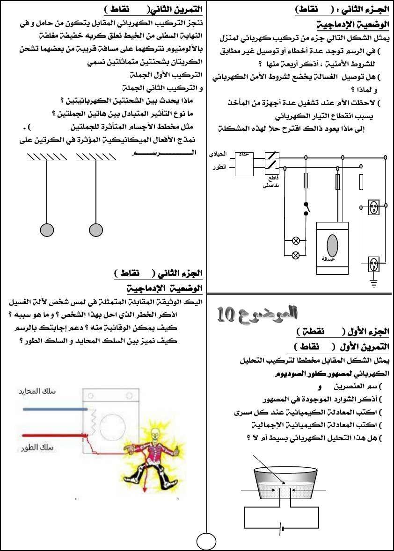 كتاب السبيل إلى اختباراتي في العلوم الفيزيائية 4 متوسط 9-6115ea340c