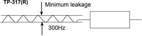 TP-317(R) Minimum leakage 300Hz