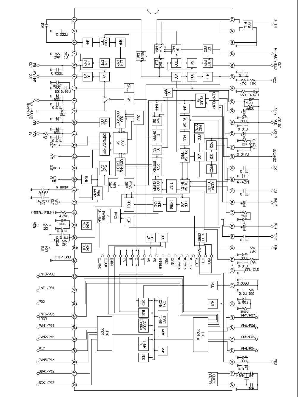IC Block Diagrams IC201 < IF/Video/Chroma/Def./CPU > LA76933 -5-