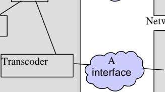 A interface