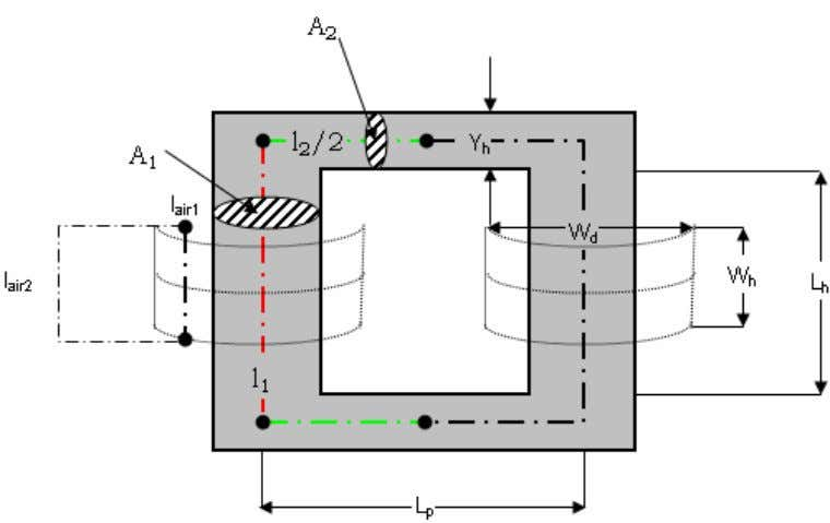 constructio n is not identical for those two design types. Figure 3: D-core transformer L h