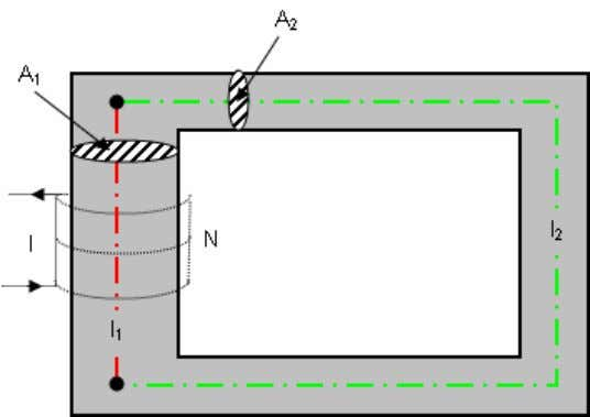 following figures only the magnetizing windings are shown Figure 1: The basic circuit (school book example)