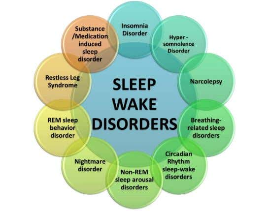 SLEEP DISORDER What are and what causes sleep disorders? Sleep disorders are disruptions of the sleep
