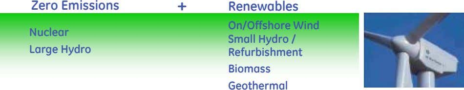 Zero Emissions + Renewables Nuclear Large Hydro On/Offshore Wind Small Hydro / Refurbishment Biomass Geothermal