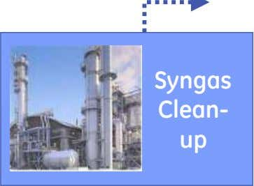 Syngas Clean- up