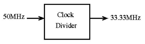 Q. Design a state machine to divide the clock by 3/2. (Hint: 2 FSMs working on