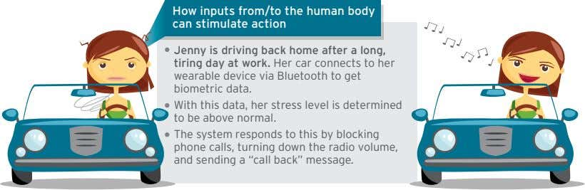 How inputs from/to the human body can stimulate action Jenny is driving back home after