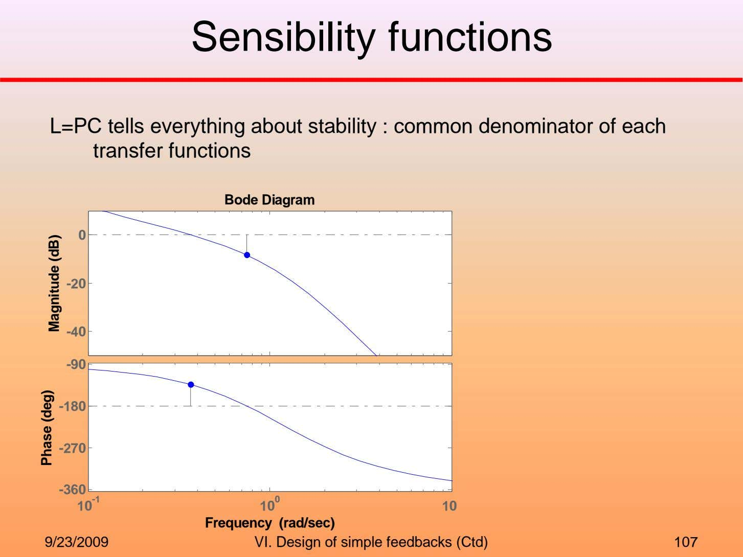 Sensibility functions L=PC tells everything about stability : common denominator of each transfer functions Bode