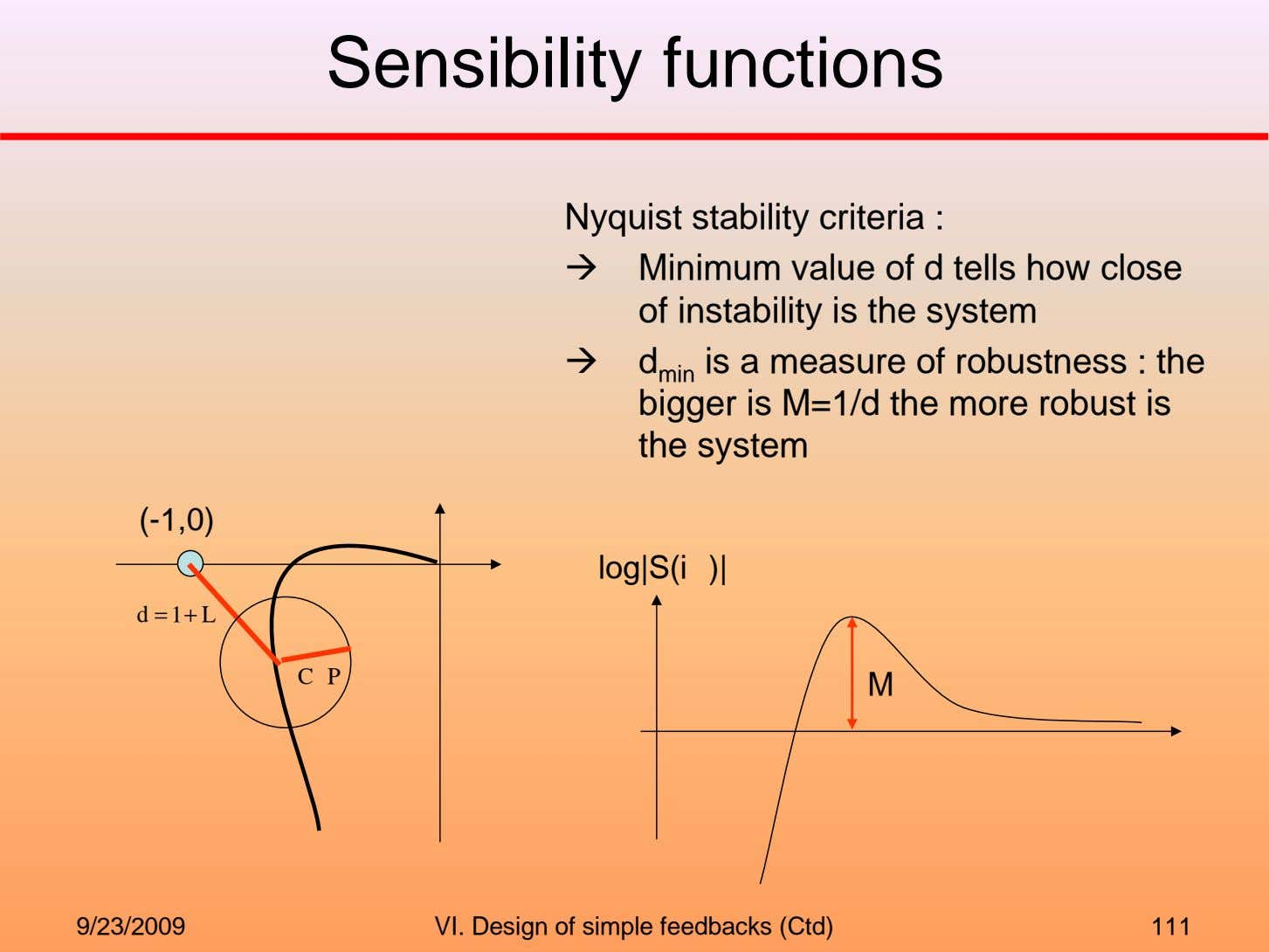 Sensibility functions Nyquist stability criteria : Minimum value of d tells how close of instability