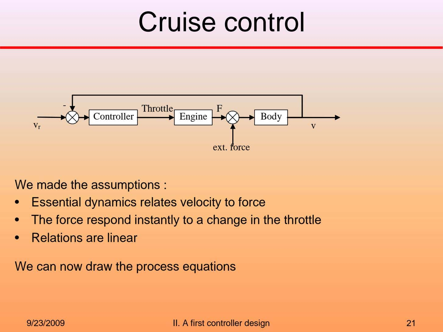 Cruise control - Throttle F Controller Engine Body v r v ext. force We made