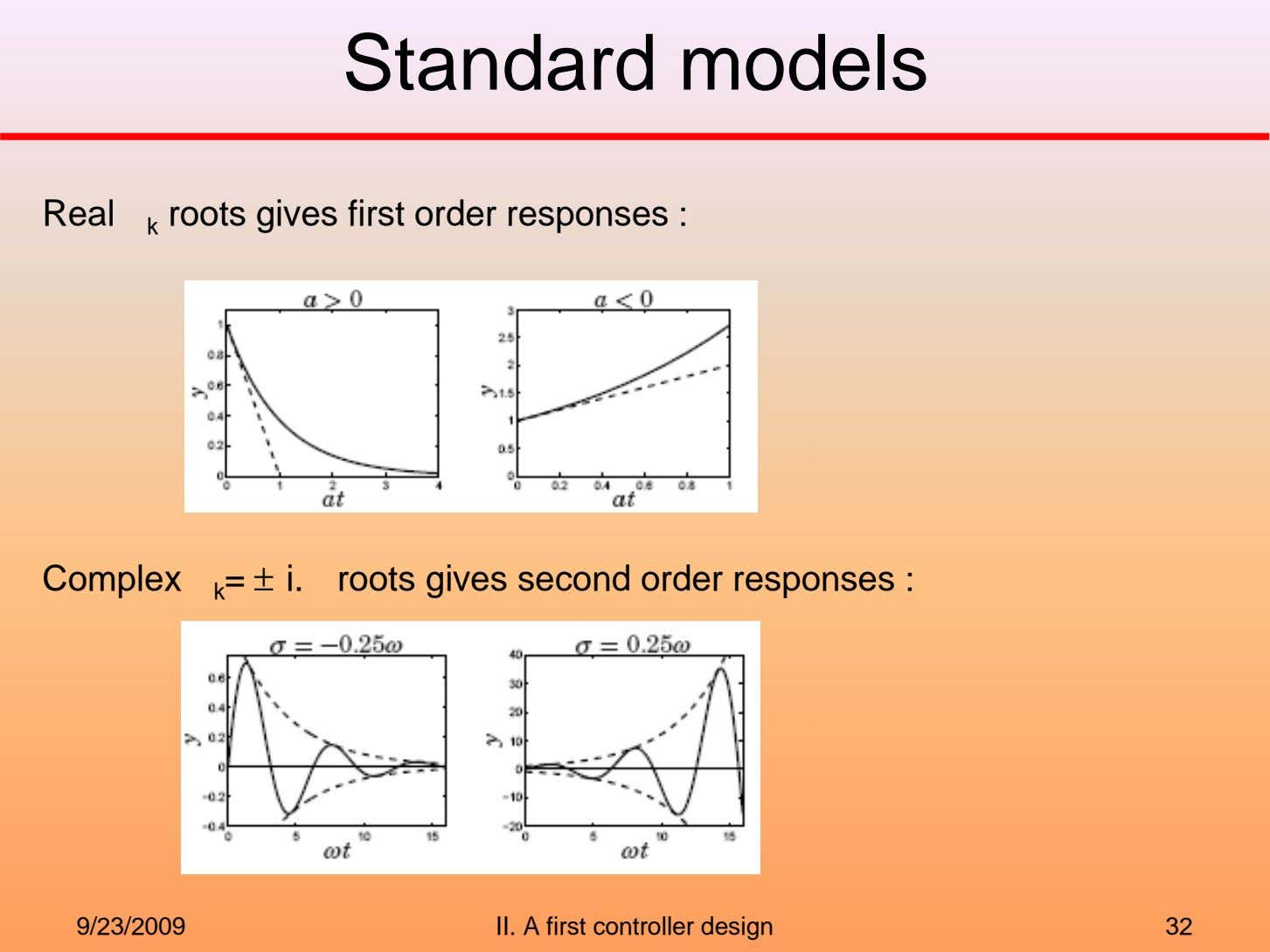 Standard models Real k roots gives first order responses : Complex k = ± i.