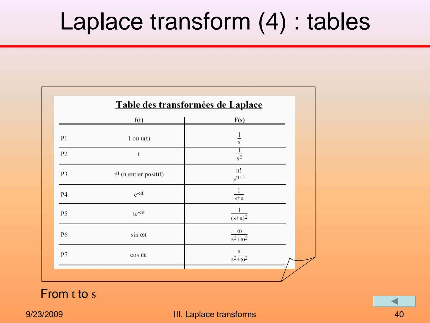 Laplace transform (4) : tables From t to s 9/23/2009 III. Laplace transforms 40