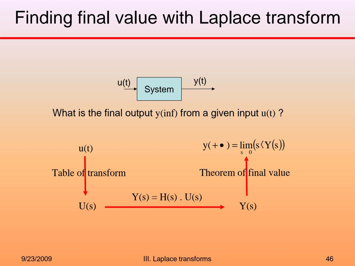 Finding final value with Laplace transform u(t) y(t) System What is the final output y(inf)