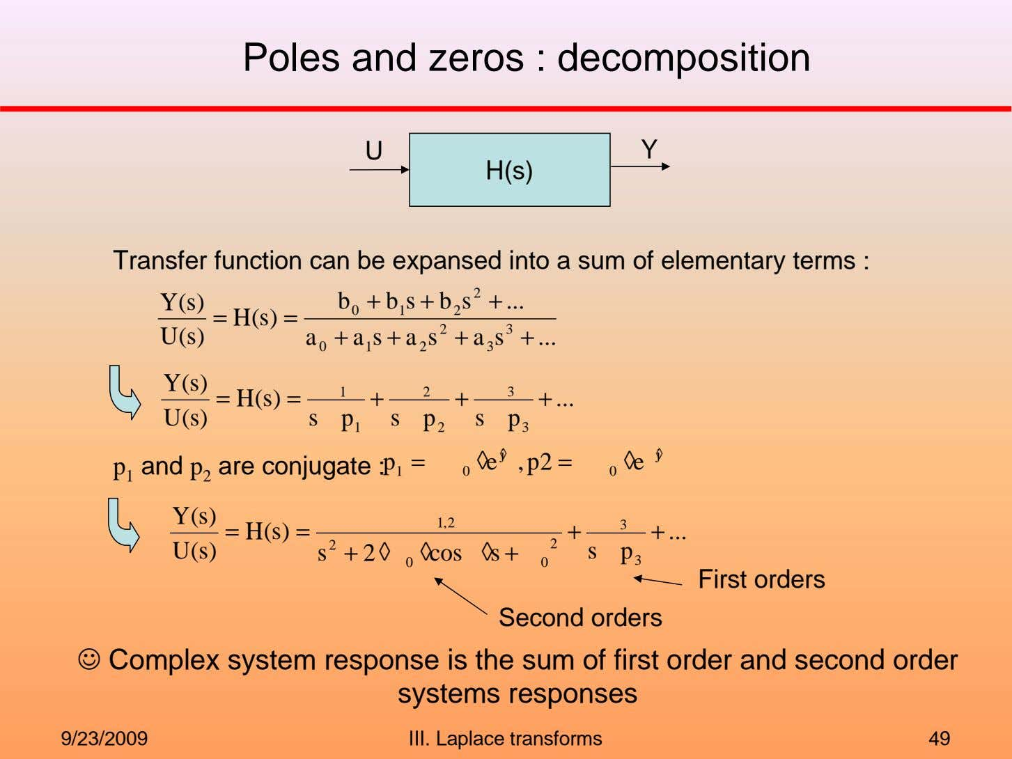 Poles and zeros : decomposition U Y H(s) Transfer function can be expansed into a