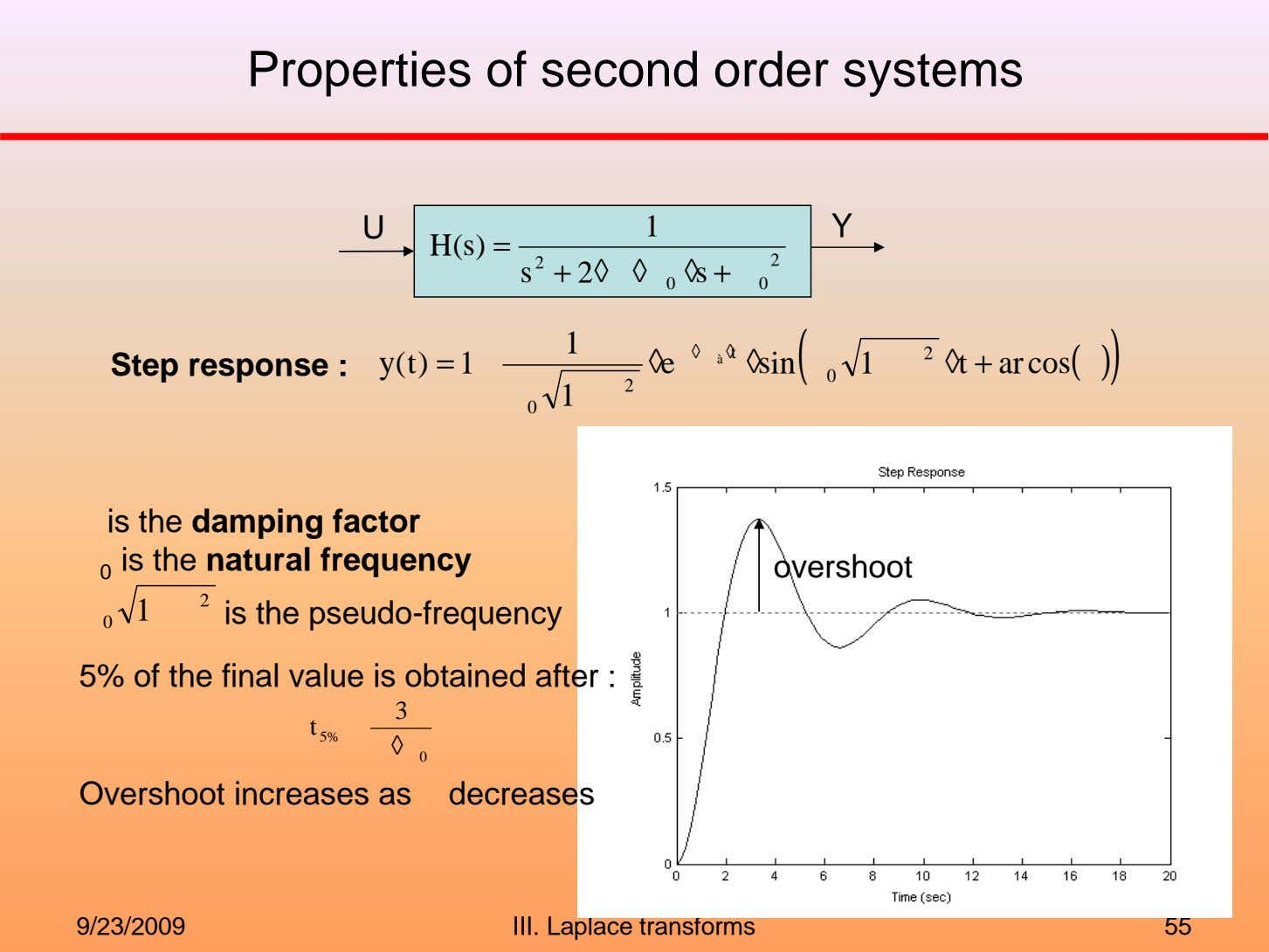 Properties of second order systems U 1 Y H(s) = 2 2 s + 2