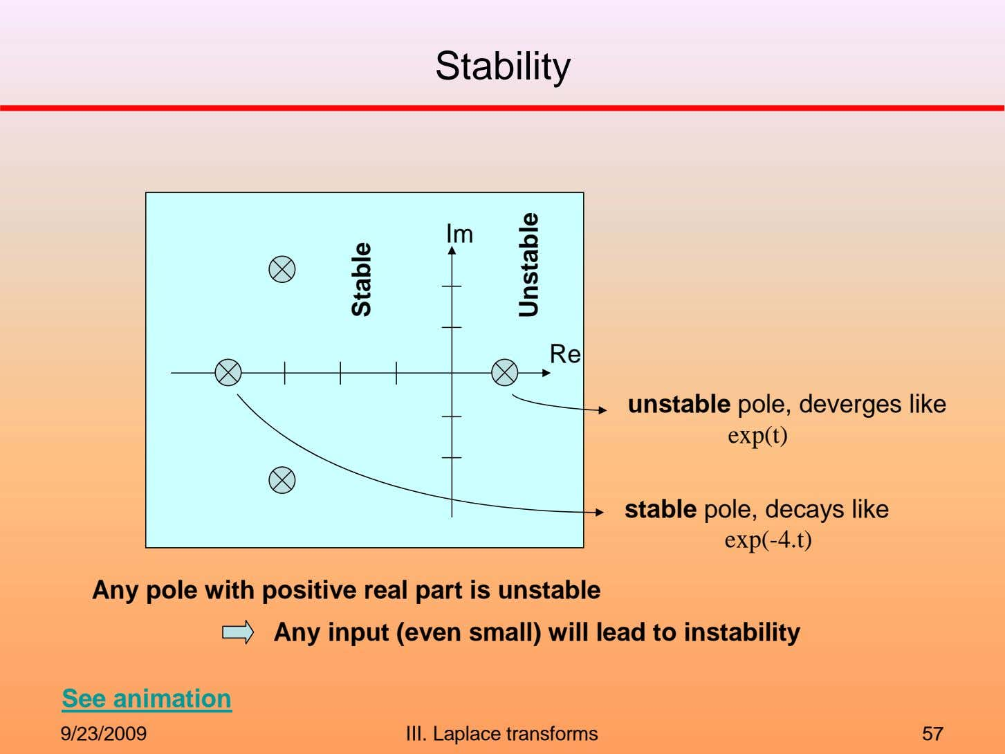 Stability Im Re unstable pole, deverges like exp(t) stable pole, decays like exp(-4.t) Any pole