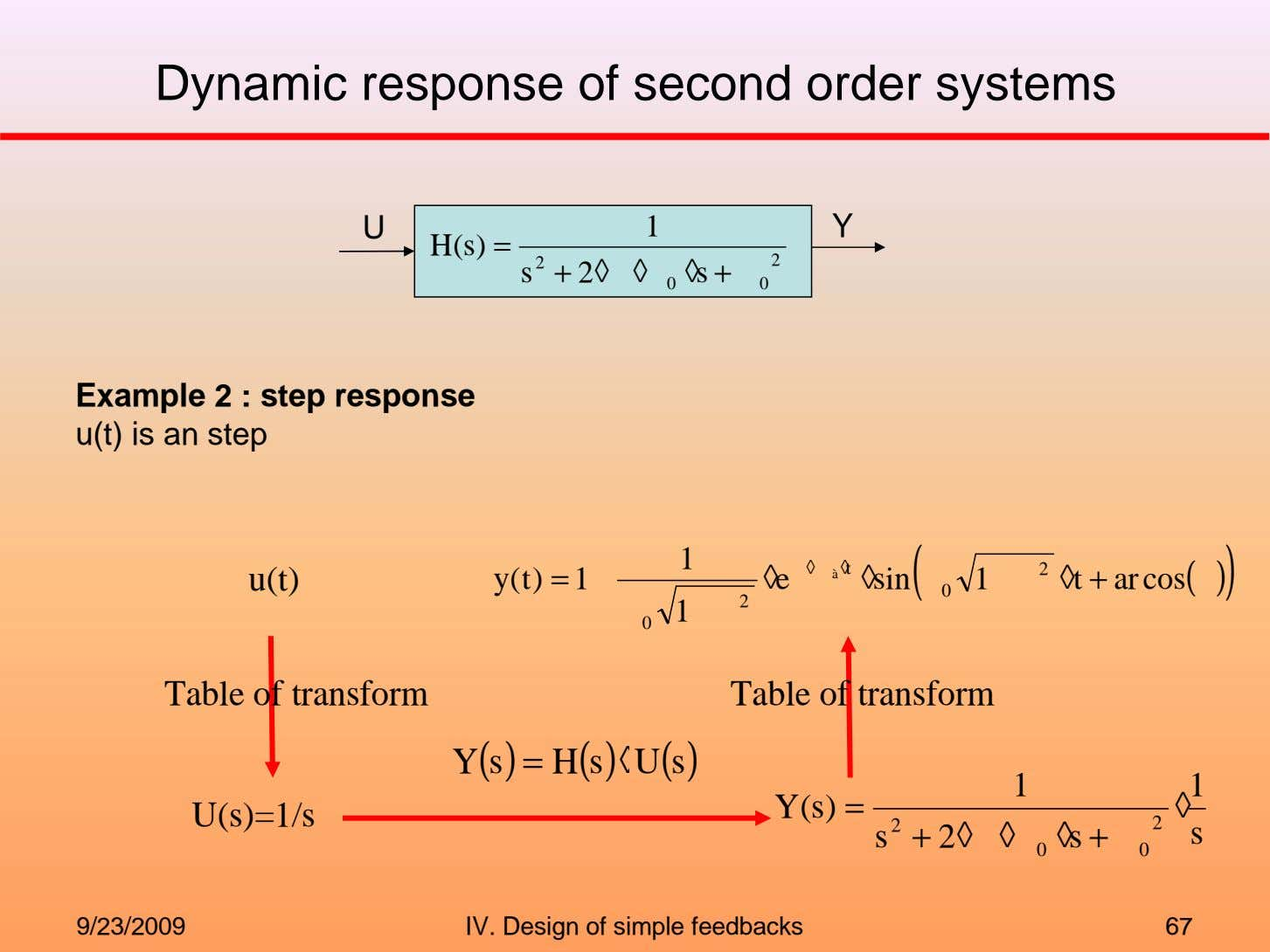 Dynamic response of second order systems U 1 Y H(s) = 2 2 s +