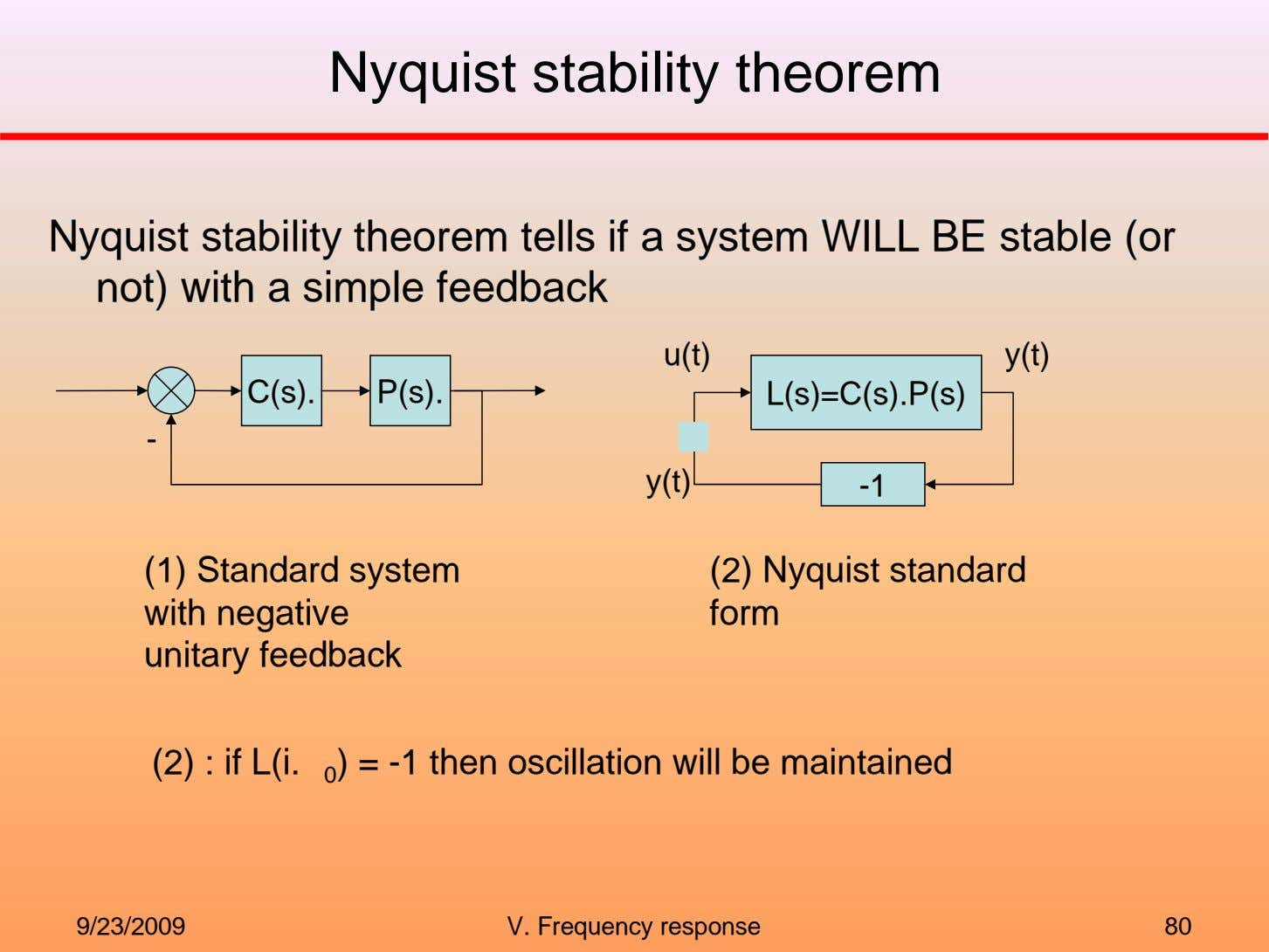 Nyquist stability theorem Nyquist stability theorem tells if a system WILL BE stable (or not)